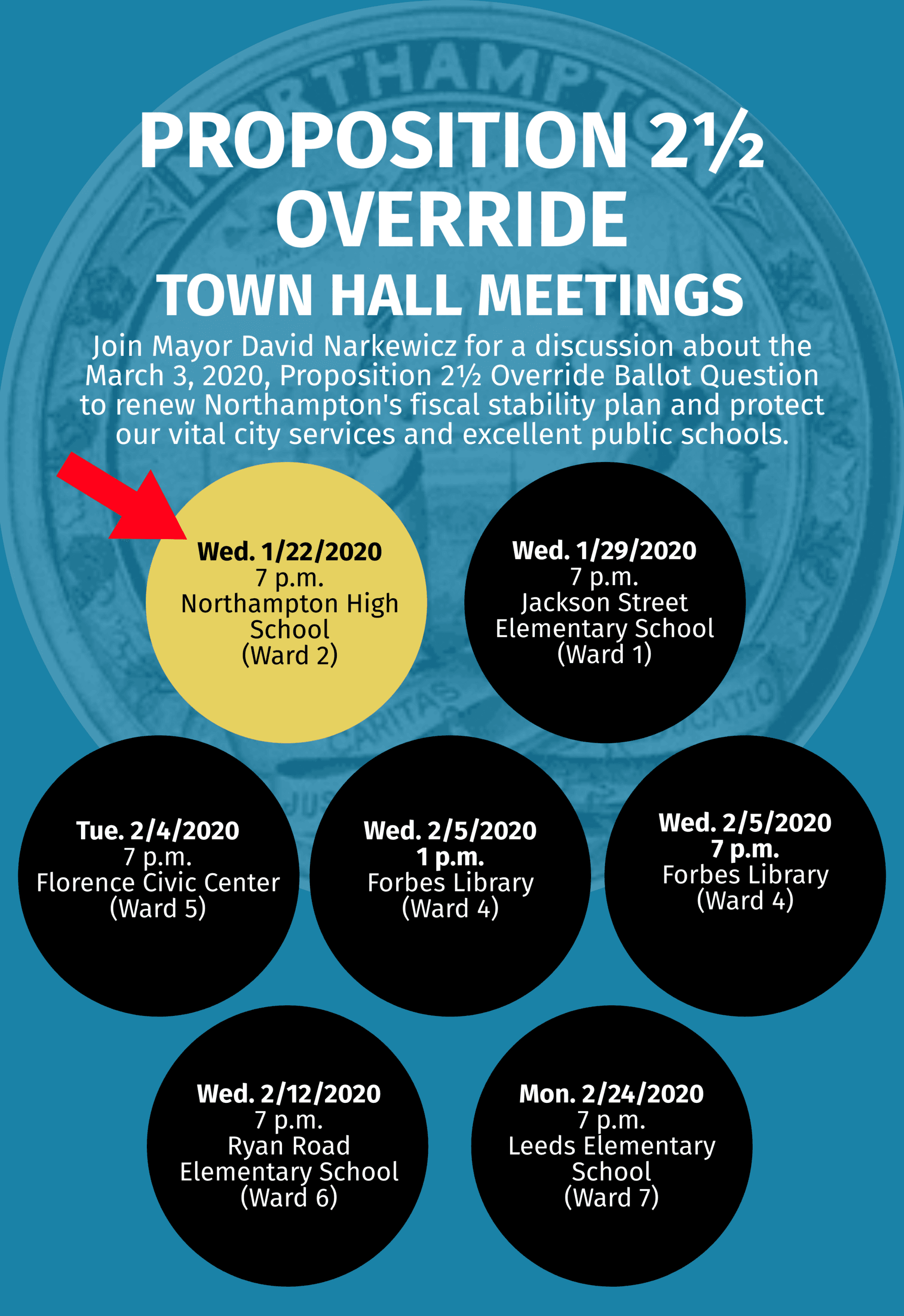 Image of Proposition 2.5 Town Hall Meetings Flyer